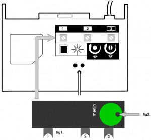 merlin universal receiver wiring instructions connect receiver to motor as displayed in fig 1 1 connects to 1 2 to 2 etc click image to enlarge